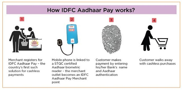 aadhar pay app