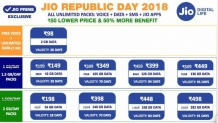Reliance Jio Revised Plans- 50 Rs discount + 50% more data